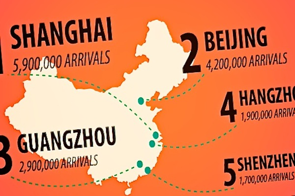 Infographic: Travel & Tourism in China